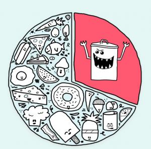 Il cibo non si butta: la campagna social contro lo spreco alimentare - Riciblog